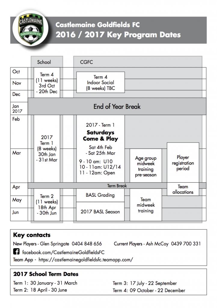 2017-cgfc-key-dates